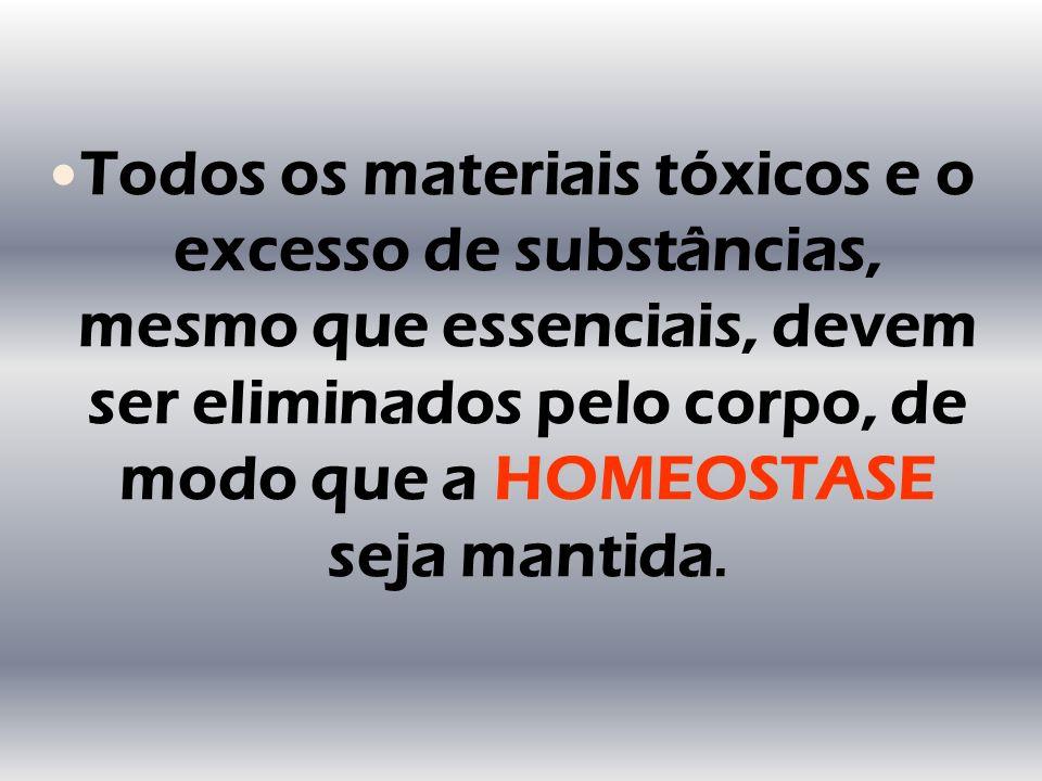 Todos os materiais tóxicos e o excesso de substâncias, mesmo que essenciais, devem ser eliminados pelo corpo, de modo que a HOMEOSTASE seja mantida.