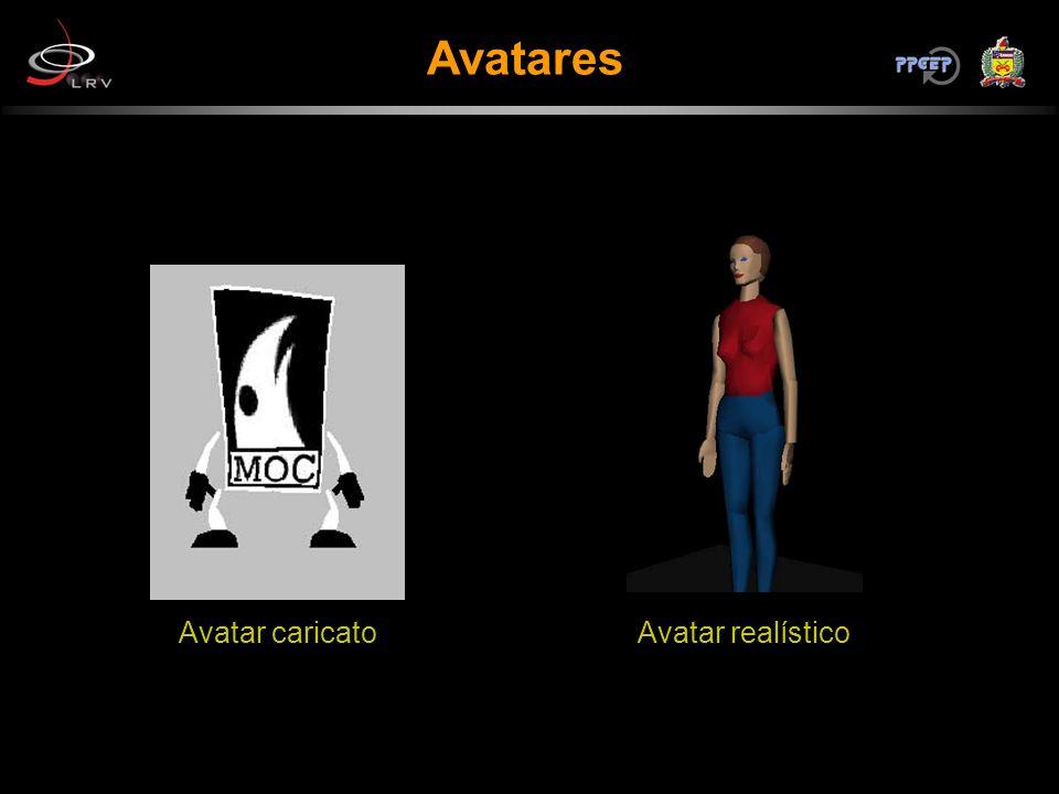 Avatares Avatar caricato Avatar realístico