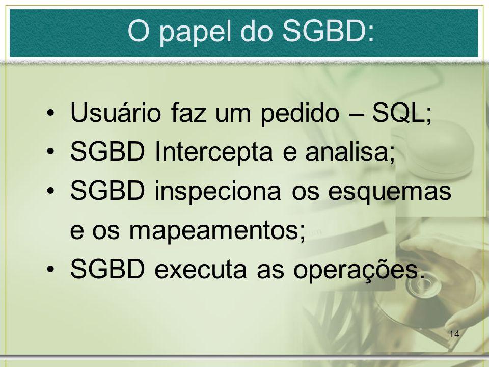 O papel do SGBD: Usuário faz um pedido – SQL;