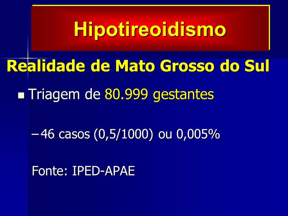 Realidade de Mato Grosso do Sul