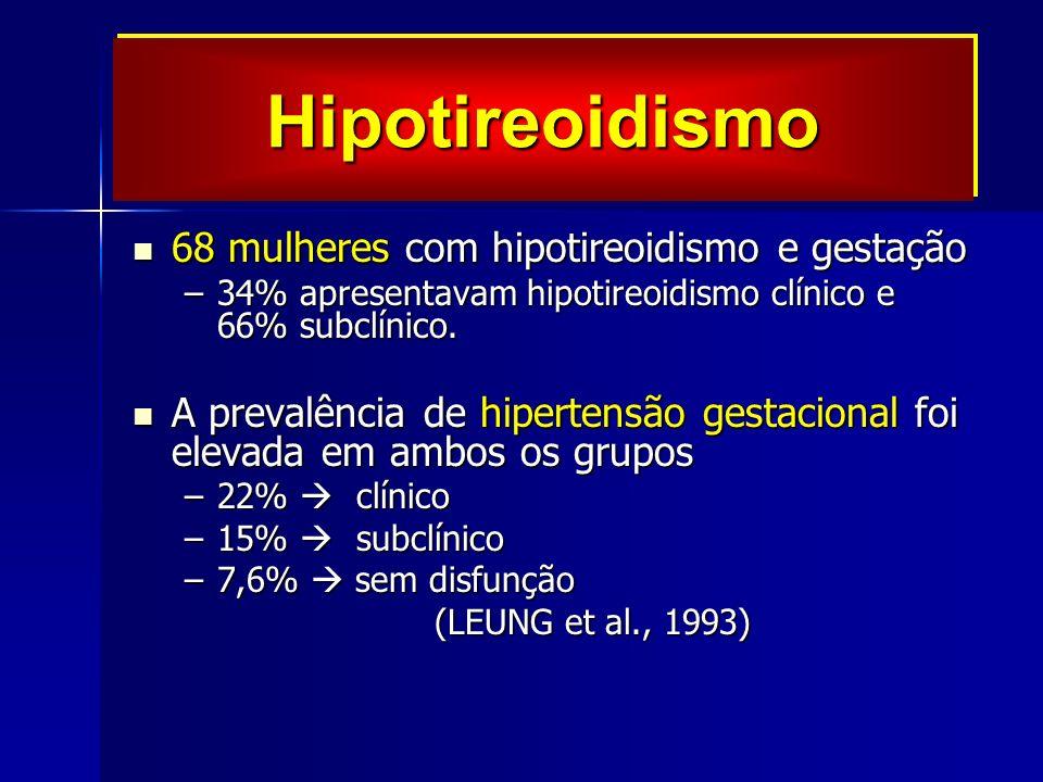 Hipotireoidismo 68 mulheres com hipotireoidismo e gestação