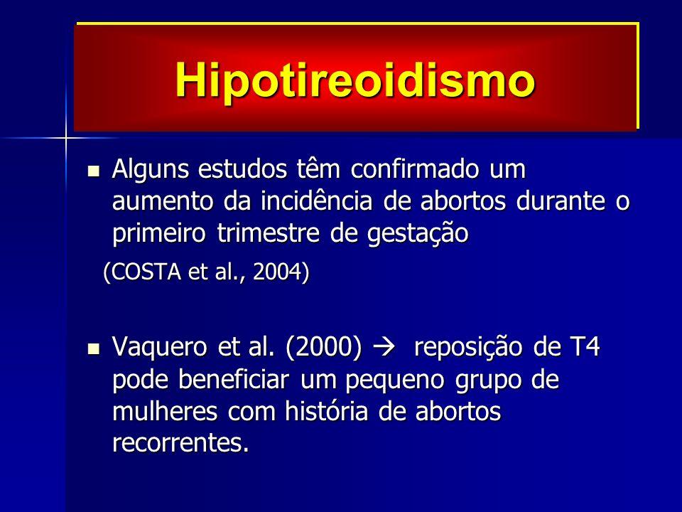 Hipotireoidismo Alguns estudos têm confirmado um aumento da incidência de abortos durante o primeiro trimestre de gestação.