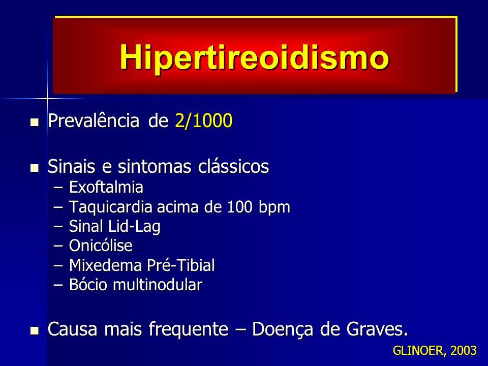 Hipertireoidismo Prevalência de 2/1000 Sinais e sintomas clássicos