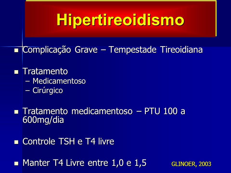 Hipertireoidismo Complicação Grave – Tempestade Tireoidiana Tratamento
