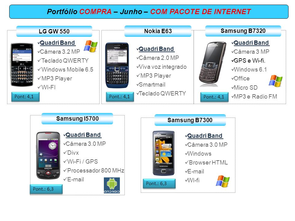 Portfólio COMPRA – Junho – COM PACOTE DE INTERNET