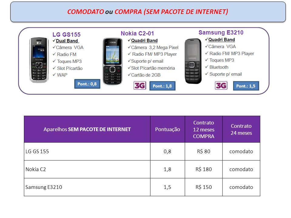COMODATO ou COMPRA (SEM PACOTE DE INTERNET)