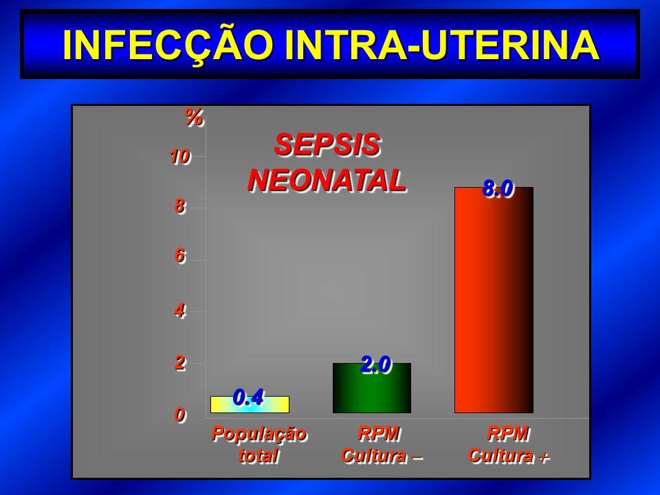 INFECÇÃO INTRA-UTERINA