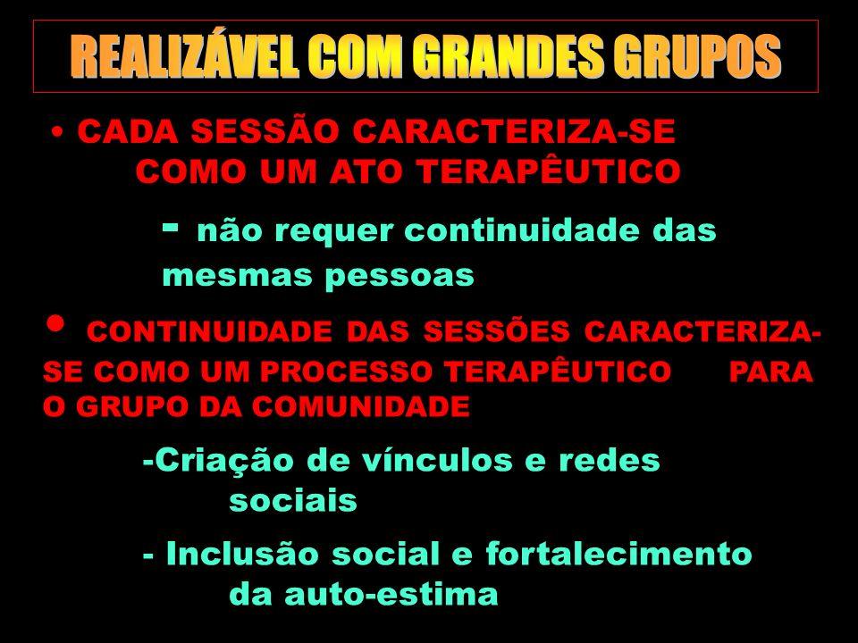 REALIZÁVEL COM GRANDES GRUPOS