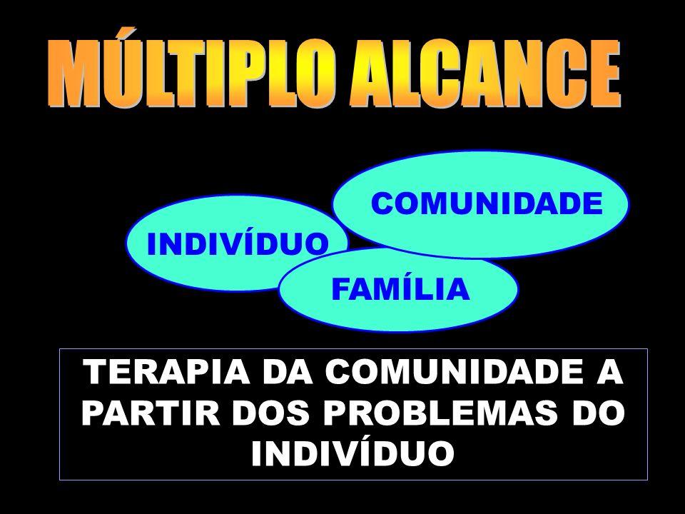 MÚLTIPLO ALCANCE COMUNIDADE. INDIVÍDUO. FAMÍLIA. TERAPIA DA COMUNIDADE A PARTIR DOS PROBLEMAS DO INDIVÍDUO.
