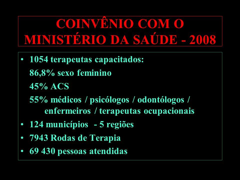 COINVÊNIO COM O MINISTÉRIO DA SAÚDE - 2008