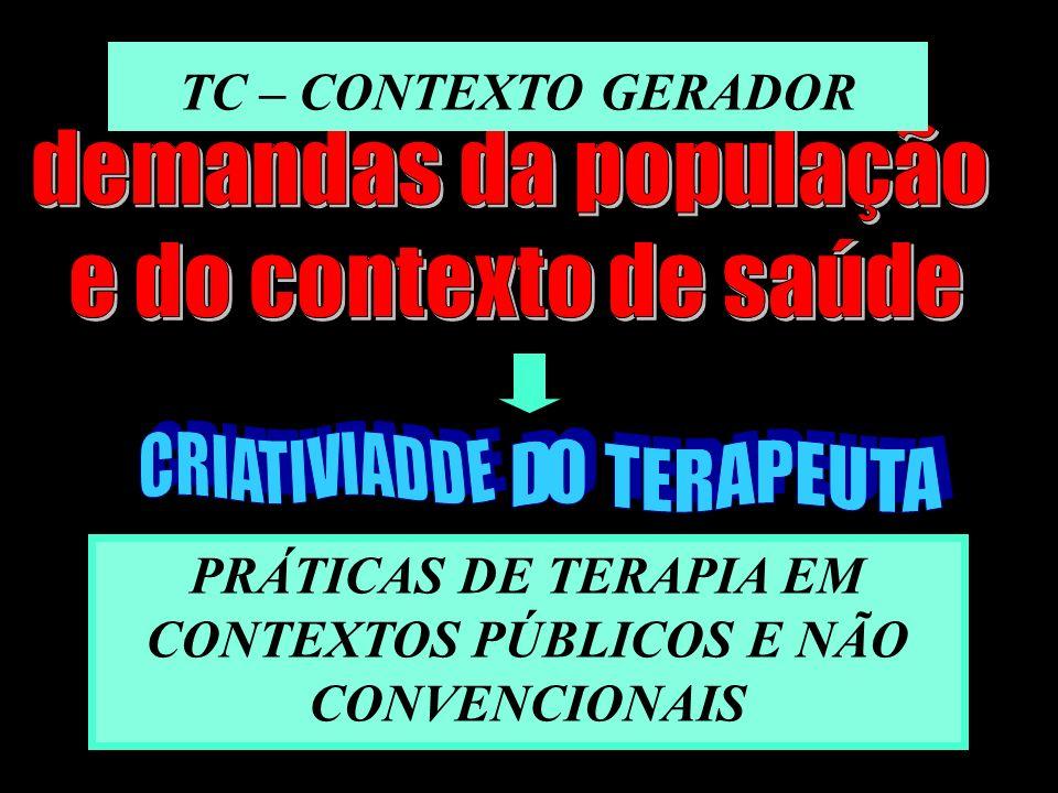 PRÁTICAS DE TERAPIA EM CONTEXTOS PÚBLICOS E NÃO CONVENCIONAIS