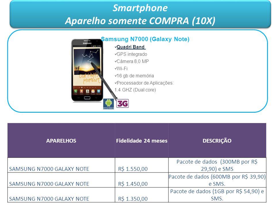 Aparelho somente COMPRA (10X) Samsung N7000 (Galaxy Note)