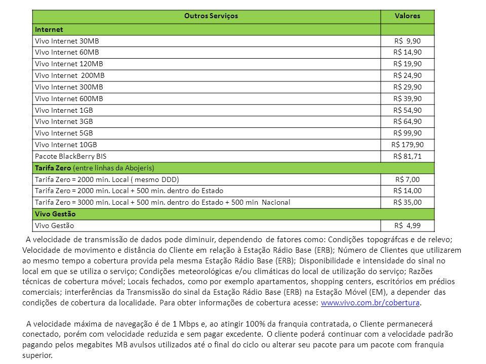 Outros Serviços Valores. Internet. Vivo Internet 30MB. R$ 9,90. Vivo Internet 60MB. R$ 14,90.
