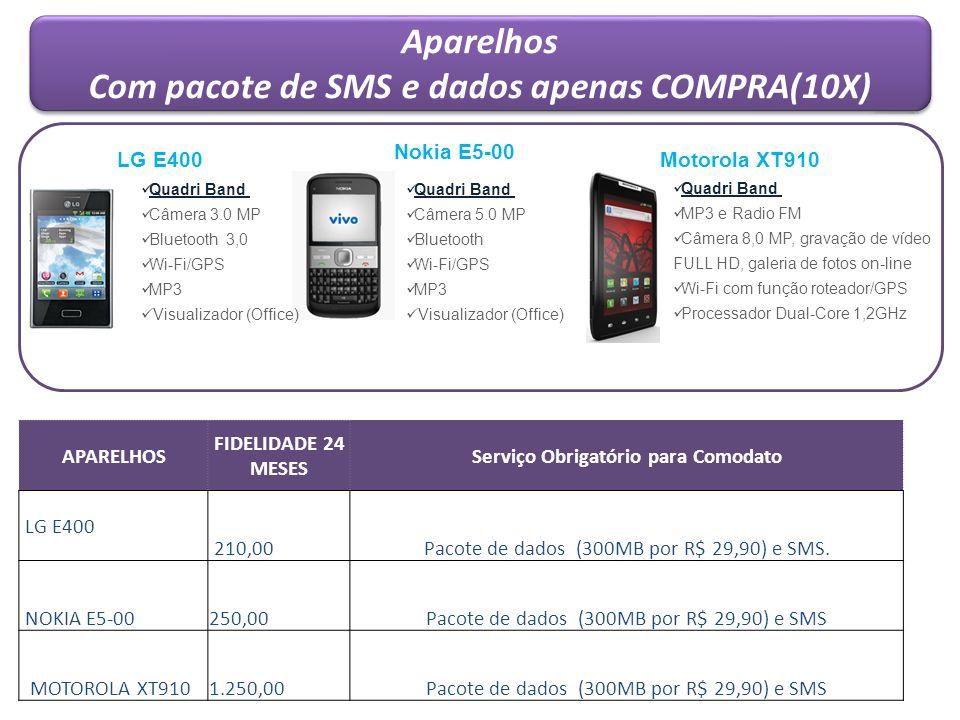 Aparelhos Com pacote de SMS e dados apenas COMPRA(10X)