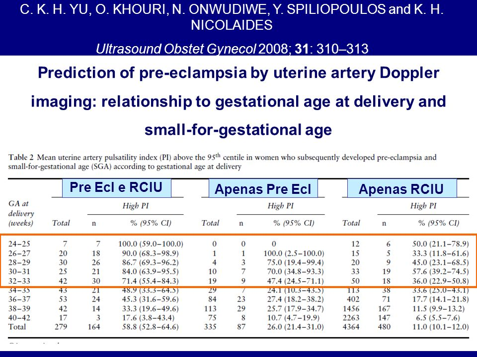 Prediction of pre-eclampsia by uterine artery Doppler
