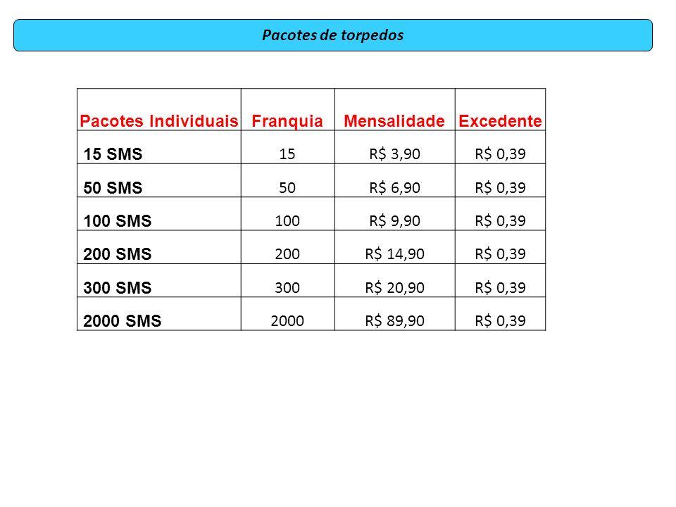 Pacotes de torpedosPacotes Individuais. Franquia. Mensalidade. Excedente. 15 SMS. 15. R$ 3,90. R$ 0,39.