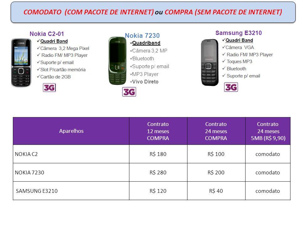 COMODATO (COM PACOTE DE INTERNET) ou COMPRA (SEM PACOTE DE INTERNET)