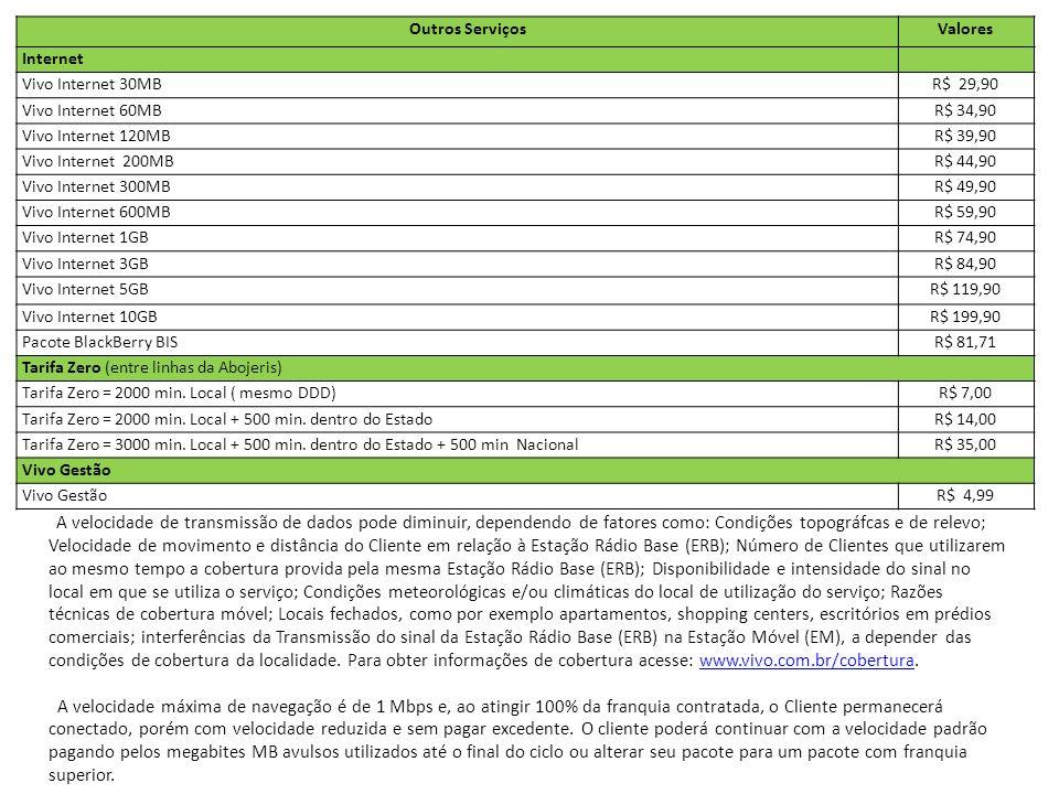 Outros Serviços Valores. Internet. Vivo Internet 30MB. R$ 29,90. Vivo Internet 60MB. R$ 34,90.