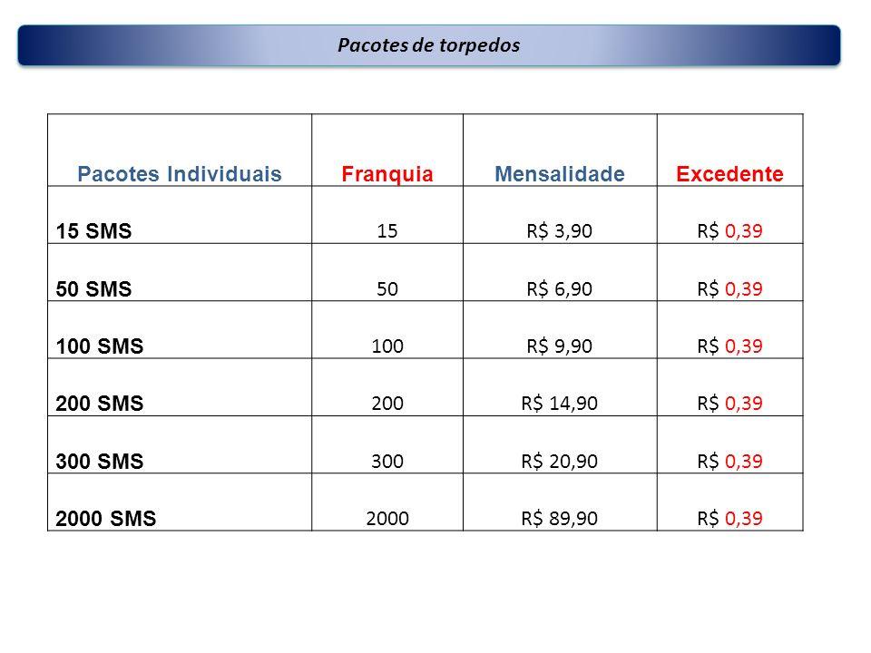 Pacotes de torpedos Pacotes Individuais. Franquia. Mensalidade. Excedente. 15 SMS. 15. R$ 3,90.