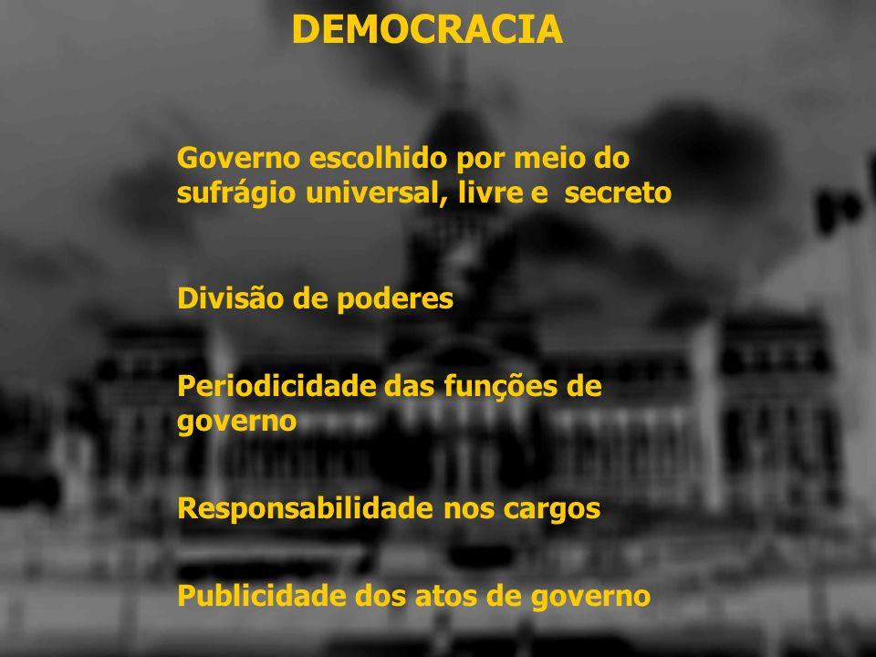 DEMOCRACIA Governo escolhido por meio do sufrágio universal, livre e secreto. Divisão de poderes.