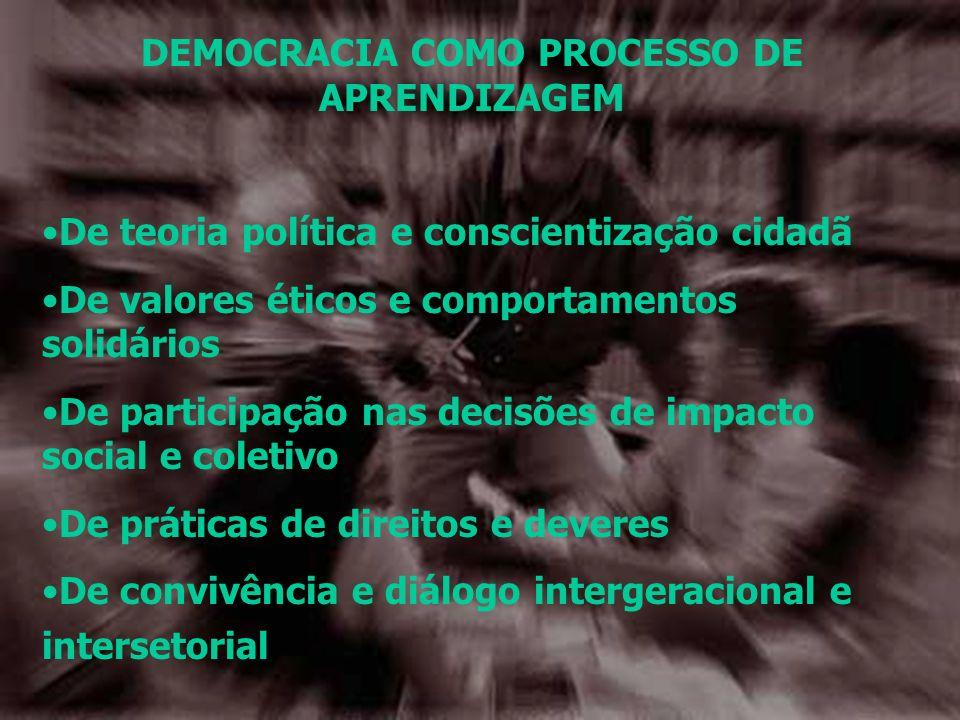 DEMOCRACIA COMO PROCESSO DE APRENDIZAGEM