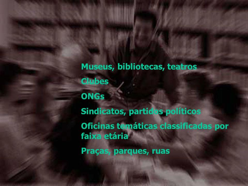 Museus, bibliotecas, teatros