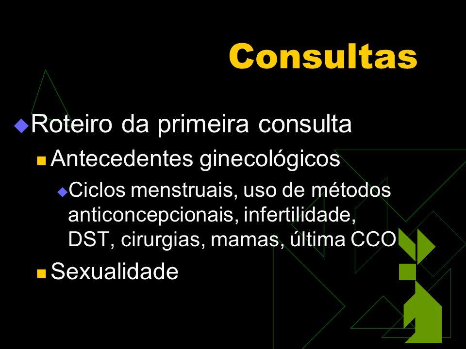 Consultas Roteiro da primeira consulta Antecedentes ginecológicos