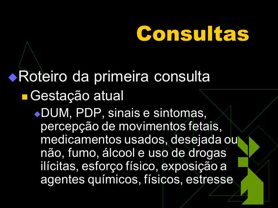 Consultas Roteiro da primeira consulta Gestação atual