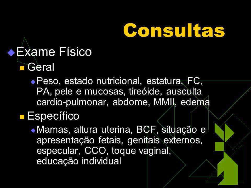Consultas Exame Físico Geral Específico