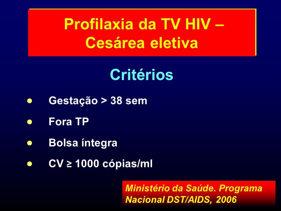 Profilaxia da TV HIV – Cesárea eletiva