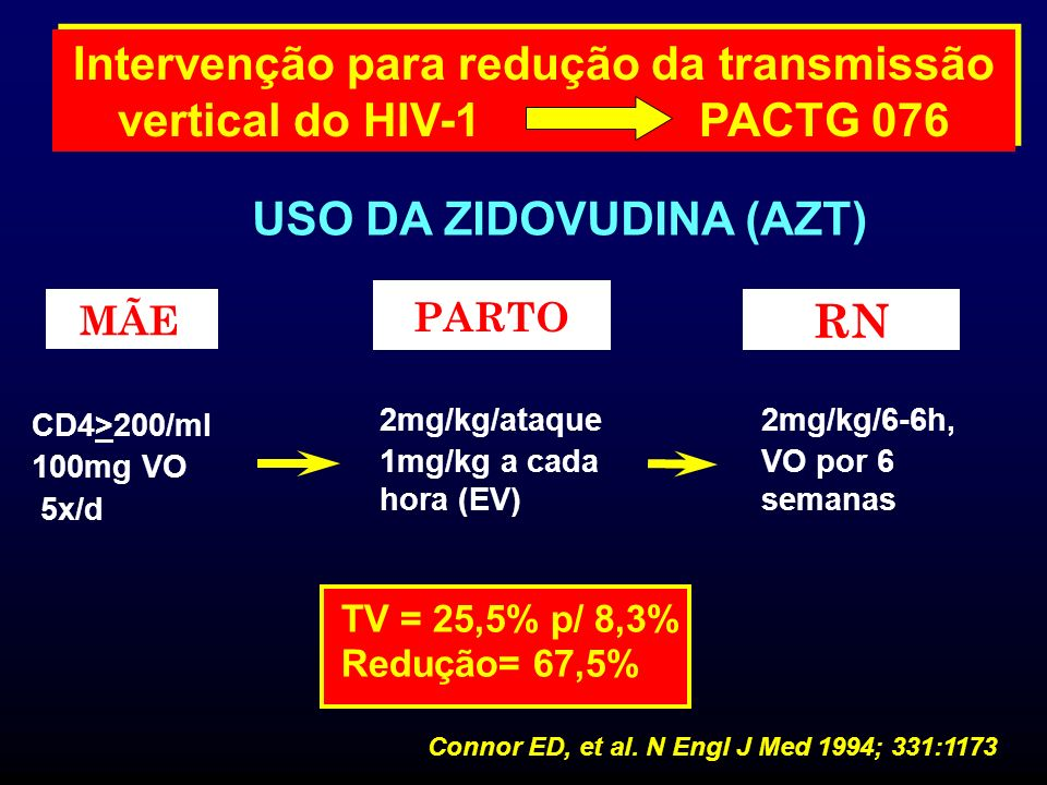 Intervenção para redução da transmissão vertical do HIV-1 PACTG 076