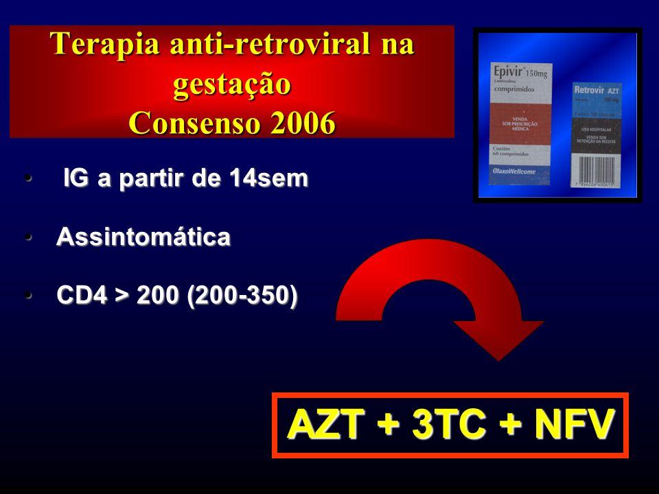 Terapia anti-retroviral na gestação Consenso 2006