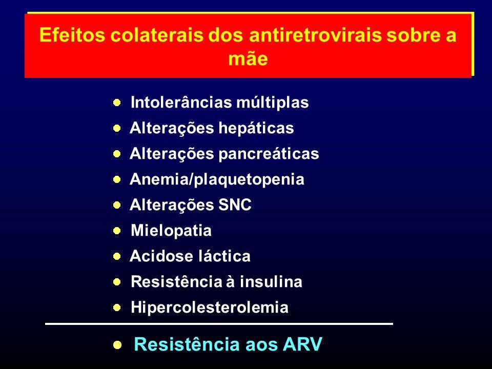 Efeitos colaterais dos antiretrovirais sobre a mãe