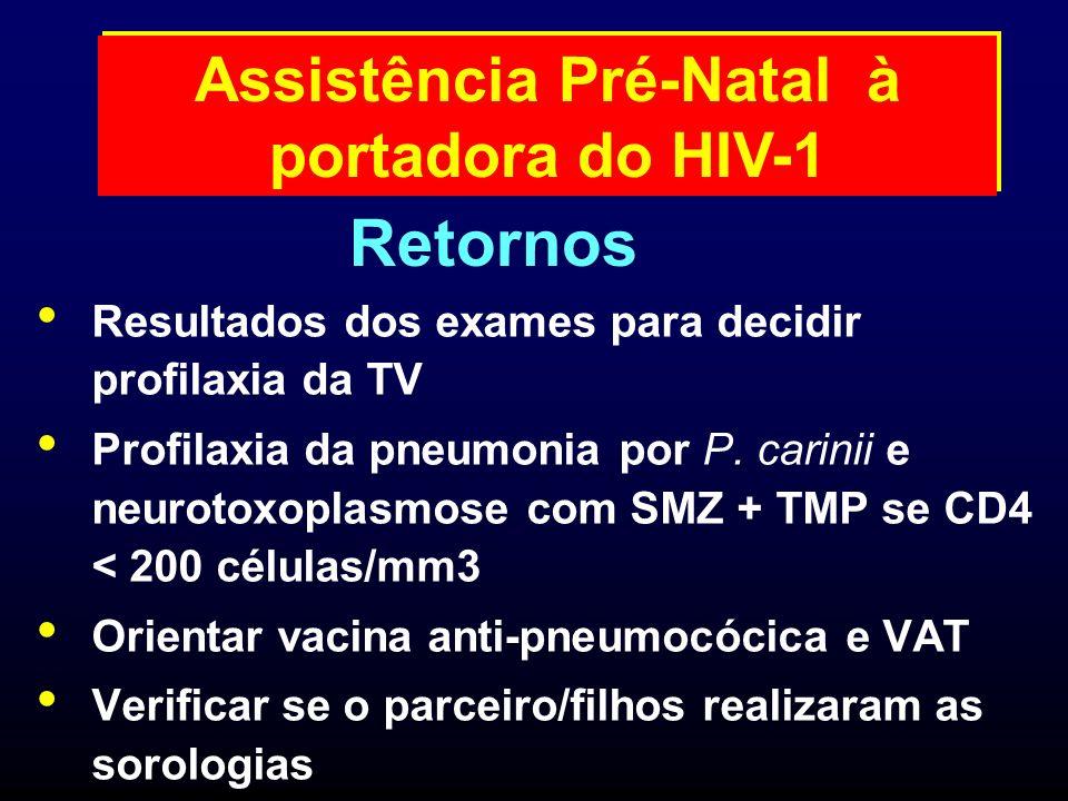 Assistência Pré-Natal à portadora do HIV-1