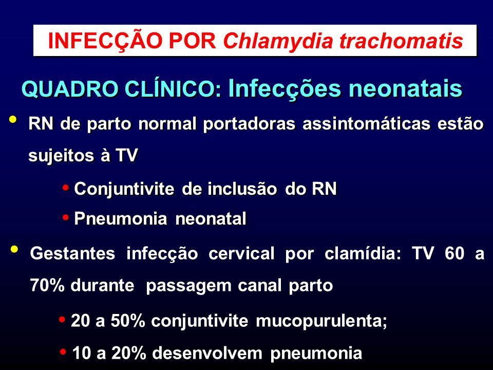 INFECÇÃO POR Chlamydia trachomatis