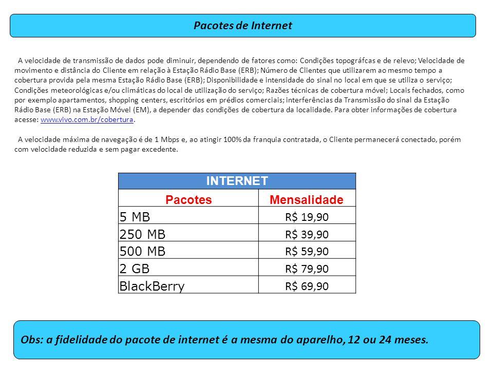 Pacotes de Internet INTERNET Pacotes Mensalidade 5 MB R$ 19,90 250 MB