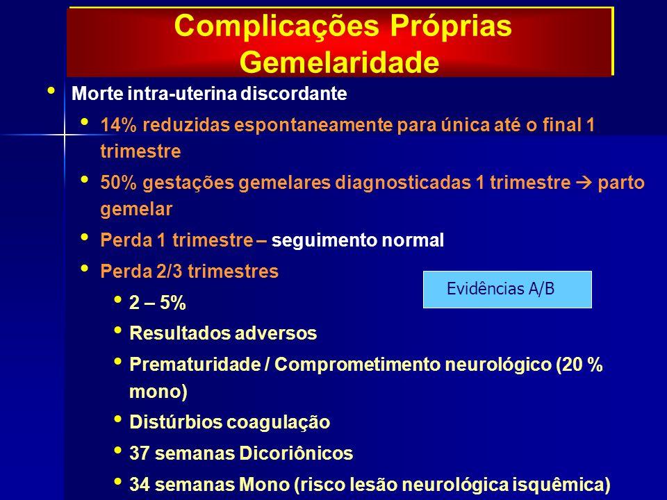 Complicações Próprias Gemelaridade