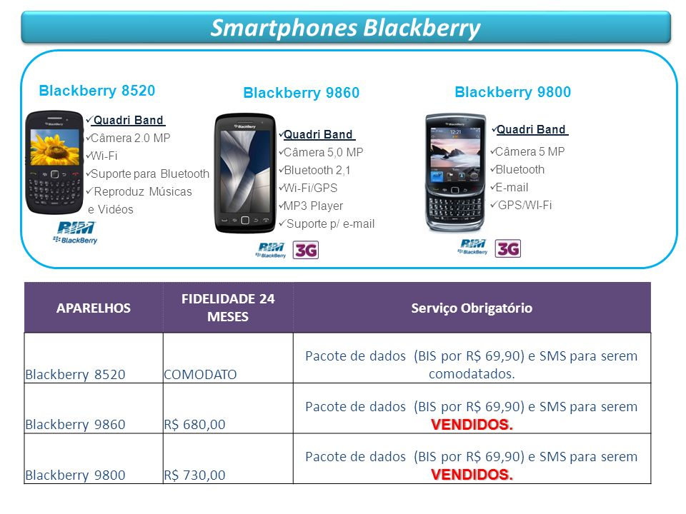 Smartphones Blackberry