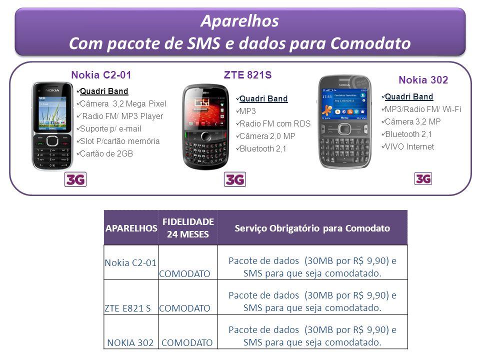 Aparelhos Com pacote de SMS e dados para Comodato
