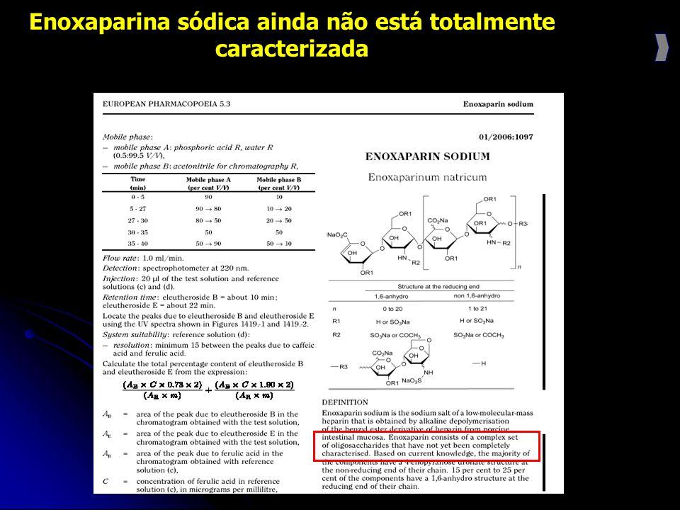 Enoxaparina sódica ainda não está totalmente caracterizada