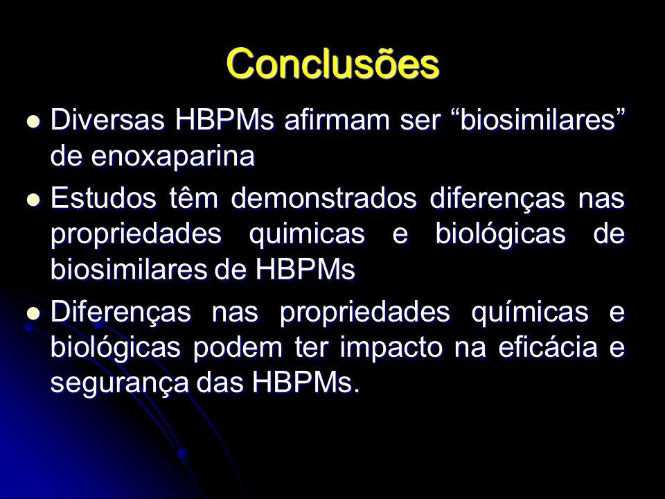 Conclusões Diversas HBPMs afirmam ser biosimilares de enoxaparina