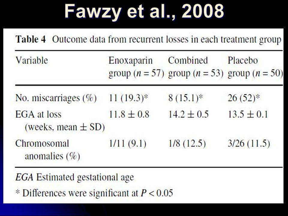 Fawzy et al., 2008