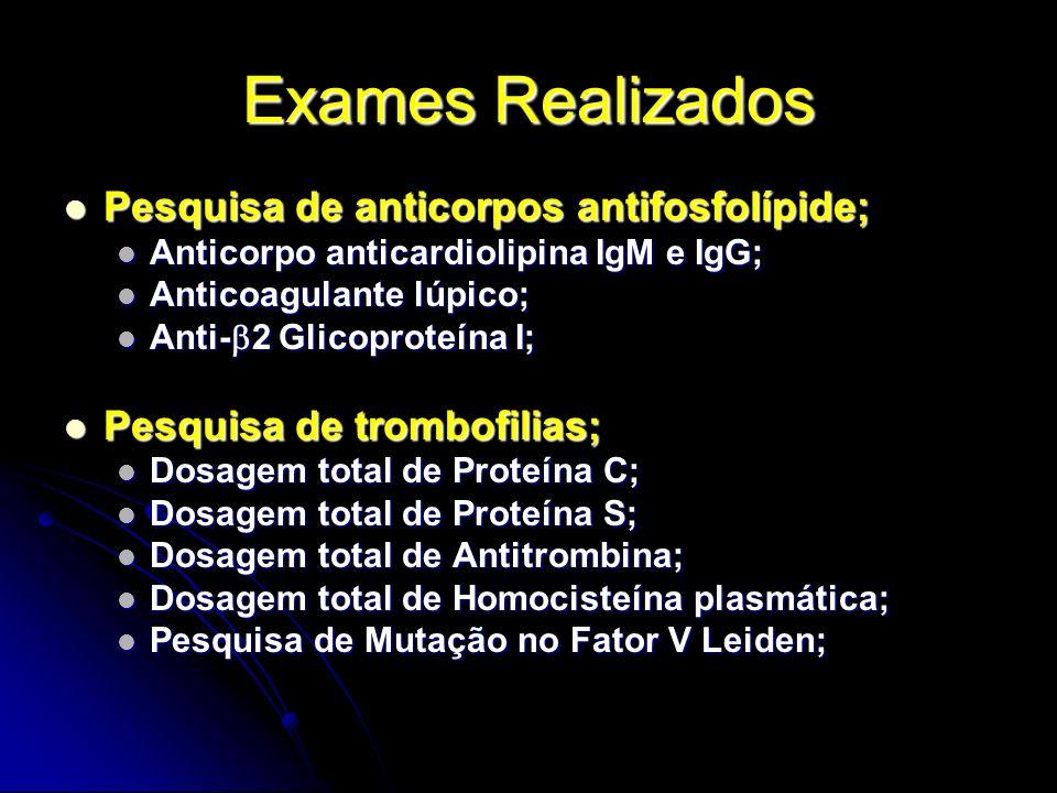 Exames Realizados Pesquisa de anticorpos antifosfolípide;