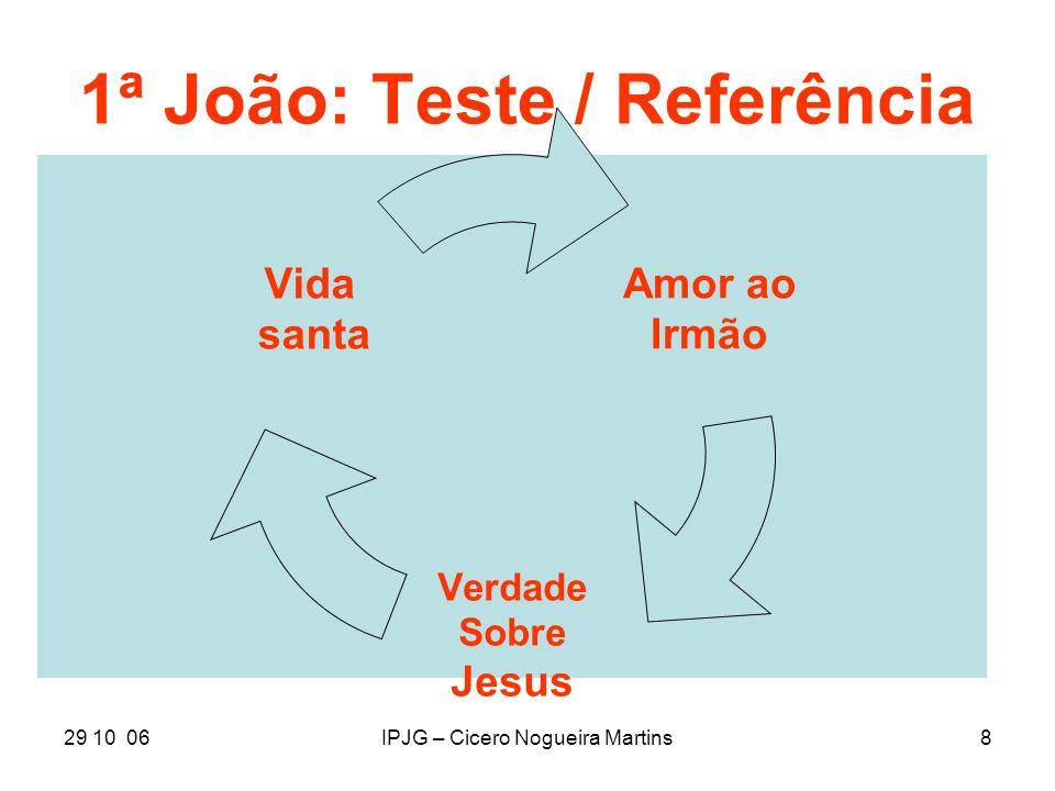 1ª João: Teste / Referência