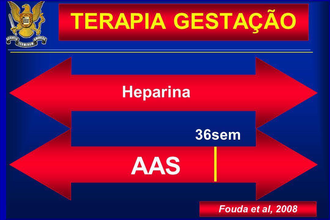TERAPIA GESTAÇÃO Heparina 36sem AAS Fouda et al, 2008