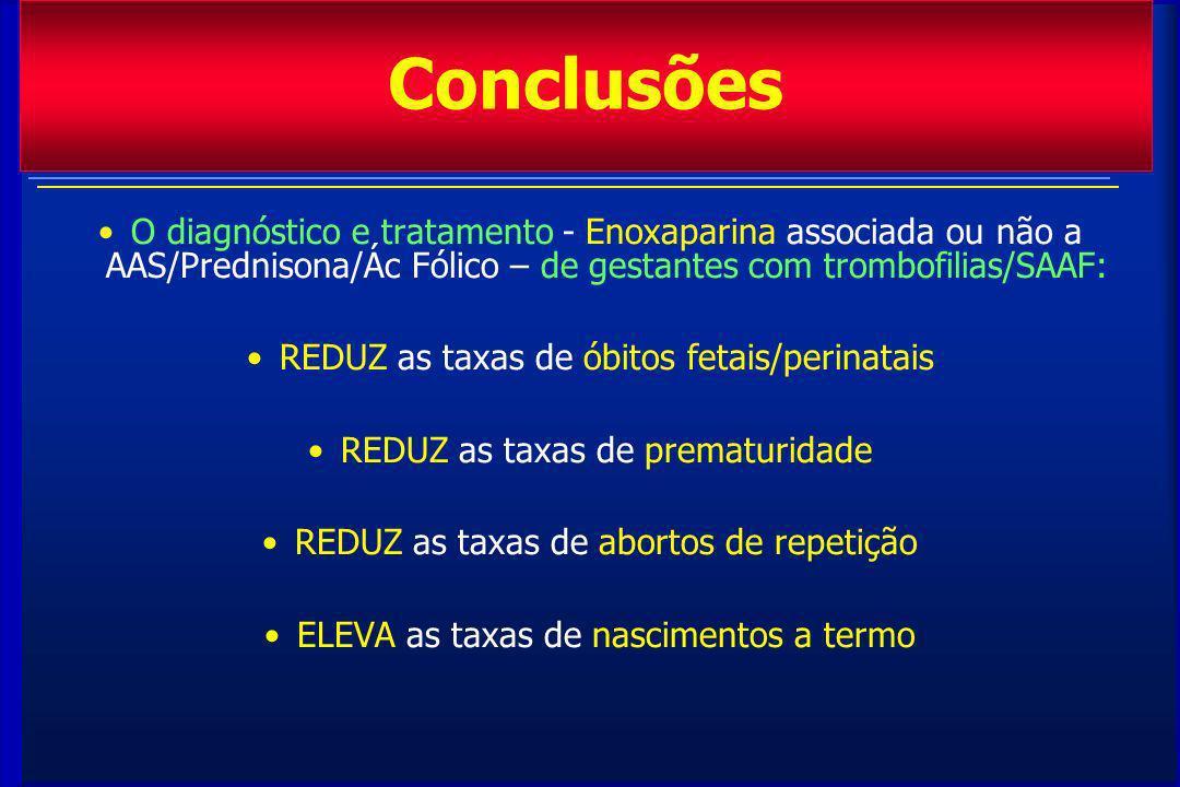 Conclusões O diagnóstico e tratamento - Enoxaparina associada ou não a AAS/Prednisona/Ác Fólico – de gestantes com trombofilias/SAAF: