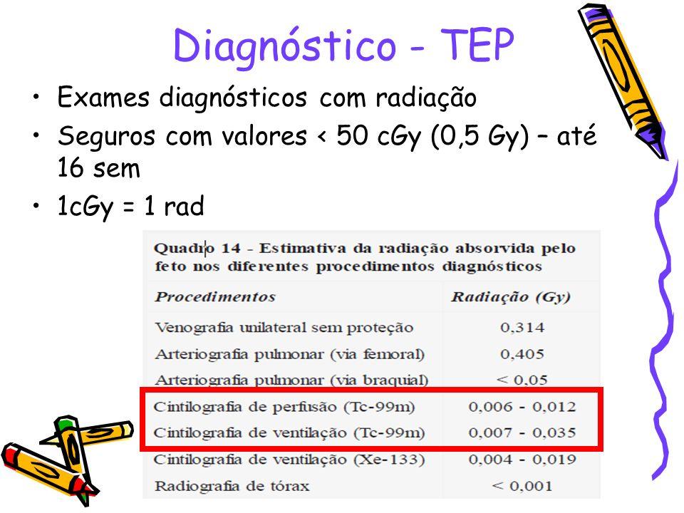 Diagnóstico - TEP Exames diagnósticos com radiação