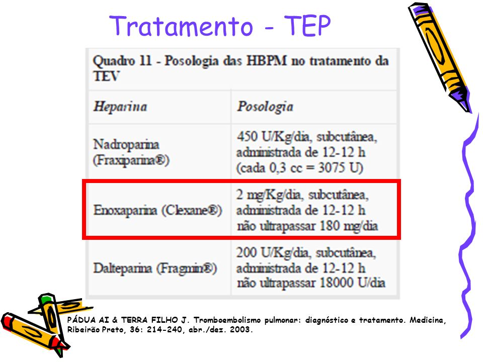 Tratamento - TEP PÁDUA AI & TERRA FILHO J. Tromboembolismo pulmonar: diagnóstico e tratamento. Medicina,