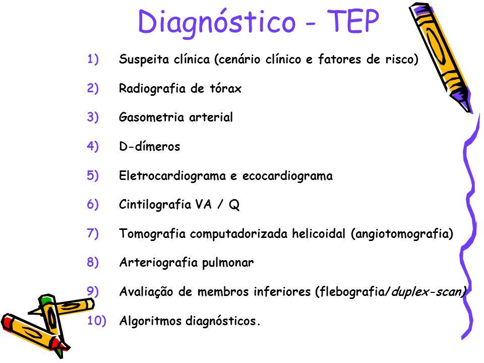 Diagnóstico - TEP Suspeita clínica (cenário clínico e fatores de risco) Radiografia de tórax. Gasometria arterial.