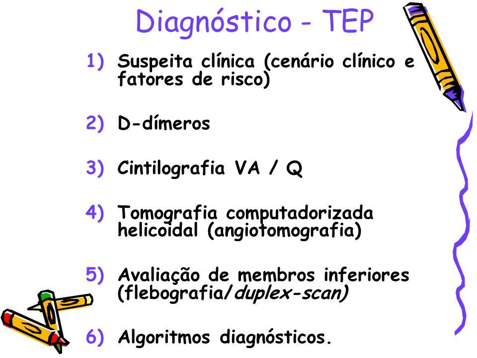 Diagnóstico - TEP Suspeita clínica (cenário clínico e fatores de risco) D-dímeros. Cintilografia VA / Q.